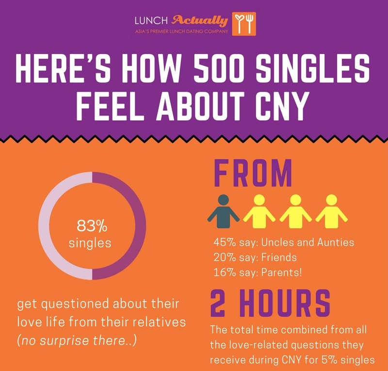 CNY_Survey_Result - Copy